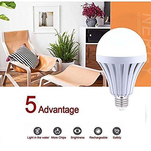 CTKcom LED Light Bulbs 5W(4 Pack)- Emergency Lamps ...
